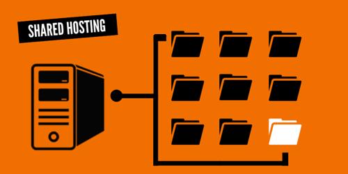 shared-hosting-infographic